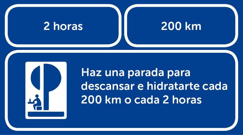 Importancia de la hidratacion durante la conduccion