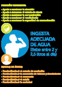 beneficios-de-la-hidratacion-durante-el-estudio-284x400